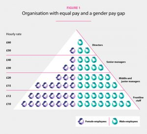 gender-pay-gap-fig-one